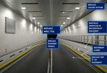 Hugh L. Carey Tunnel rendering